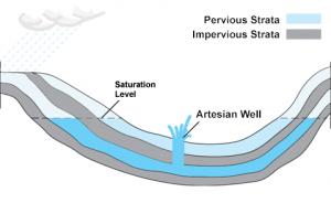15 Artesian_Well